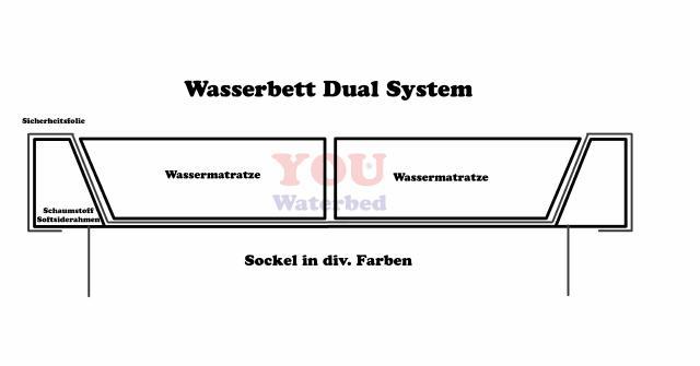 https://varvara.de/Wasserbetten/Luxur/Querschnitt-Wasserbett.jpg
